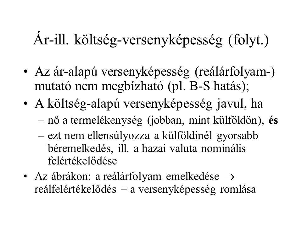 Ár-ill.