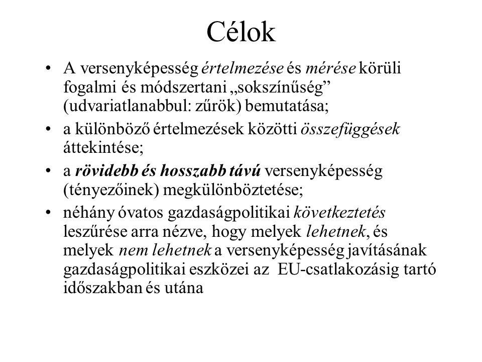 3/c A teljes magyar kivitel piaci részesedése az EU európai (bal oldal), ill.