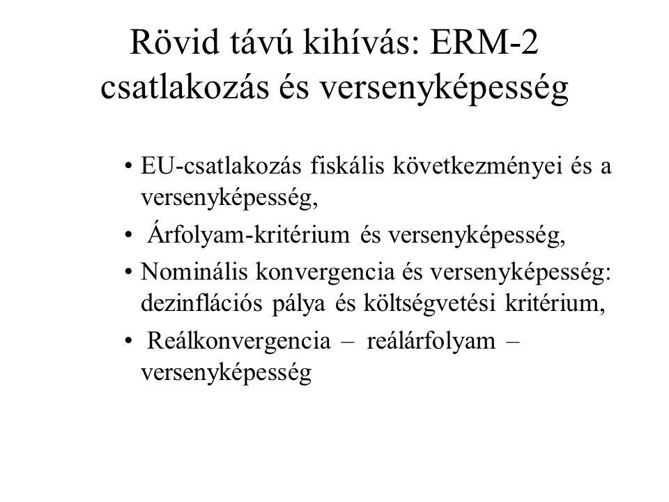 Rövid távú kihívás: ERM-2 csatlakozás és versenyképesség EU-csatlakozás fiskális következményei és a versenyképesség, Árfolyam-kritérium és versenyképesség, Nominális konvergencia és versenyképesség: dezinflációs pálya és költségvetési kritérium, Reálkonvergencia – reálárfolyam – versenyképesség