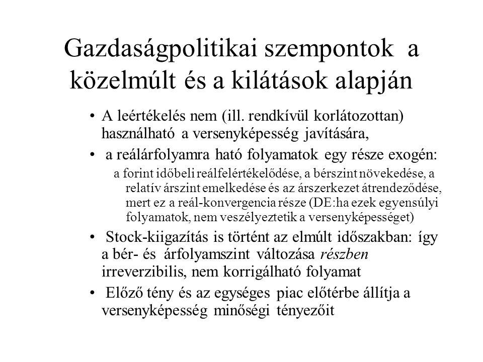 Gazdaságpolitikai szempontok a közelmúlt és a kilátások alapján A leértékelés nem (ill.