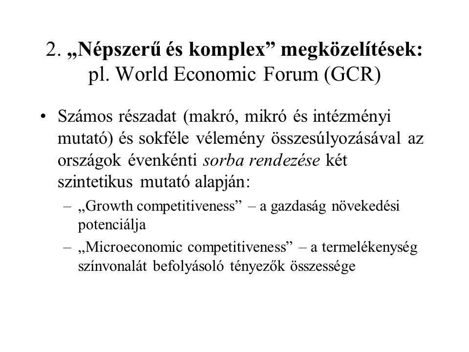 A fajlagos bérköltség-alapú versenyképesség változásának felbontása: 2000/I n.é.