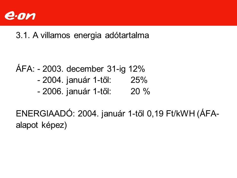 3.1.A villamos energia adótartalma ÁFA: - 2003. december 31-ig 12% - 2004.
