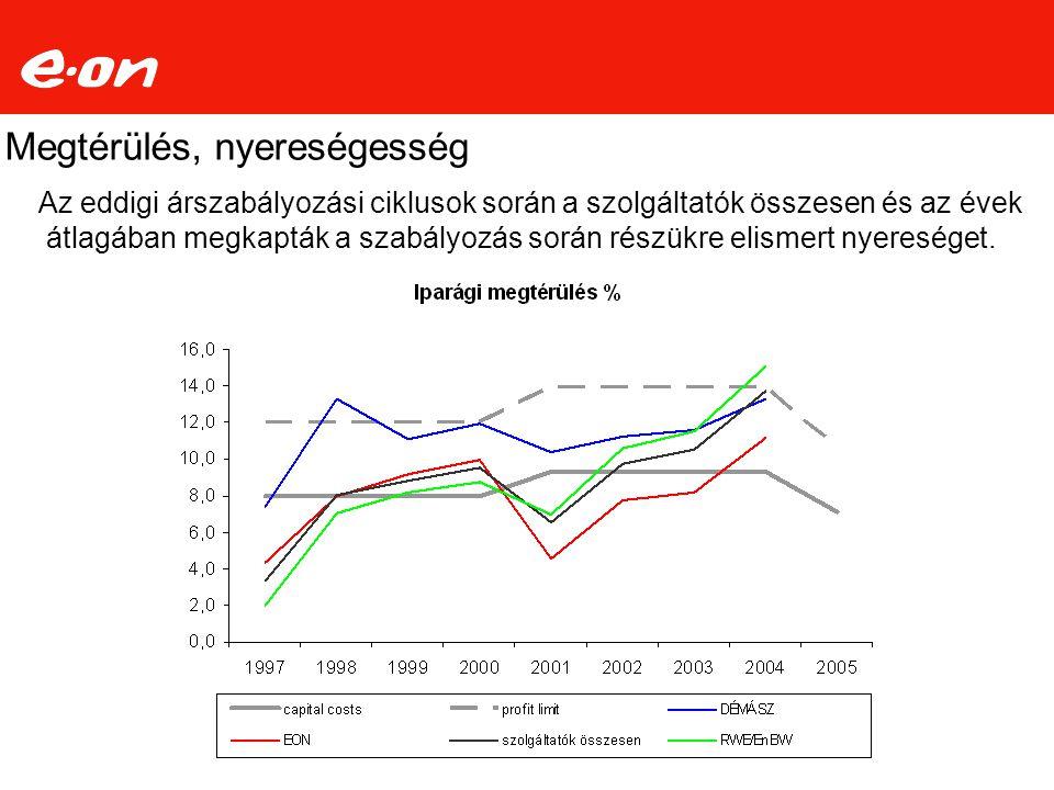 Az eddigi árszabályozási ciklusok során a szolgáltatók összesen és az évek átlagában megkapták a szabályozás során részükre elismert nyereséget.