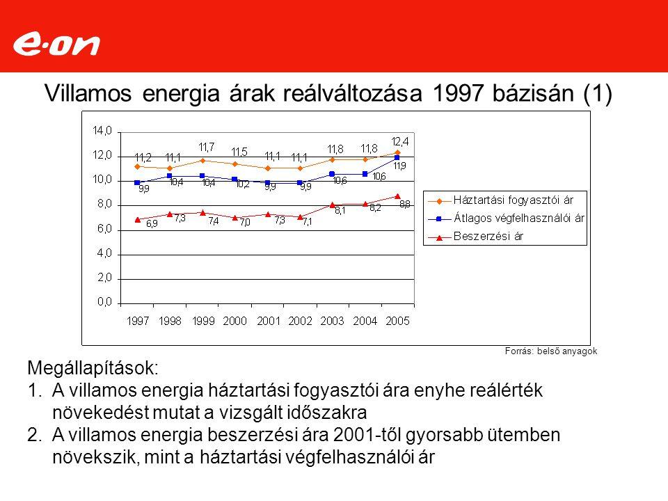 Villamos energia árak reálváltozása 1997 bázisán (1) Forrás: belső anyagok Megállapítások: 1.A villamos energia háztartási fogyasztói ára enyhe reálérték növekedést mutat a vizsgált időszakra 2.