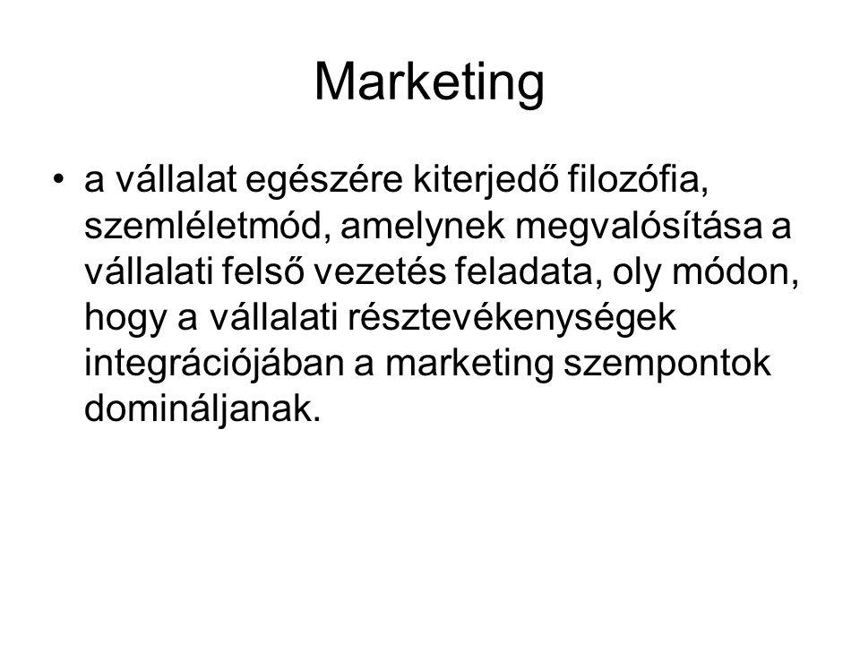 Végső ár meghatározása A marketing-mix egyéb elemeinek hatása az árra Lélektani árképzés (ár-minőség, árvégződések) Egymással összefüggő termékek árazása (átfogó árpolitika, árukapcsolás) Versenytársak várható reakcióit beépítő árazás