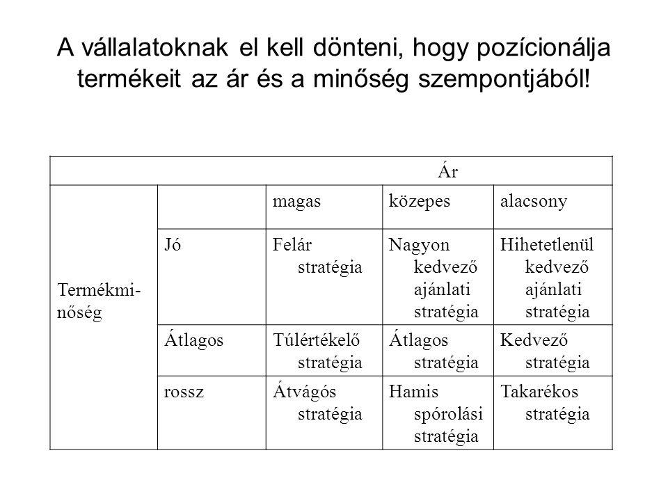 A kereslet meghatározása Kereslet és ár kapcsolata (becslési módszerek) A fogyasztó árérzékenysége Az árérzékenységet befolyásoló tényezők: a)Az egyediség értéke b)Tájékozottság a helyettesíthetőségről c)Az összehasonlítás nehézsége d)Költekezés mértéke e)Költségmegosztás hatása (költségek egy részét más viseli) f)Az ember megy a pénze után g)Ár-minőség hatás h)Raktározási hatás (ha a fogyasztó nem tudja raktározni)