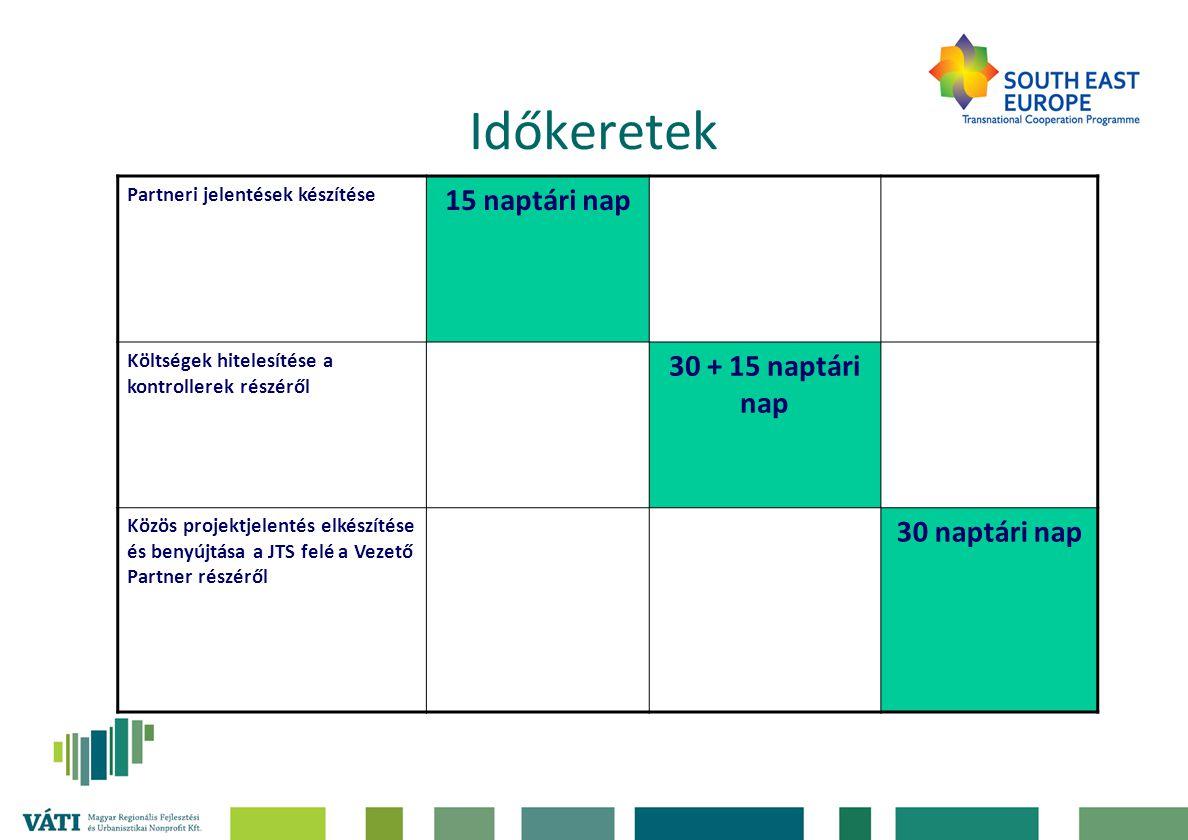 Időkeretek Partneri jelentések készítése 15 naptári nap Költségek hitelesítése a kontrollerek részéről 30 + 15 naptári nap Közös projektjelentés elkészítése és benyújtása a JTS felé a Vezető Partner részéről 30 naptári nap