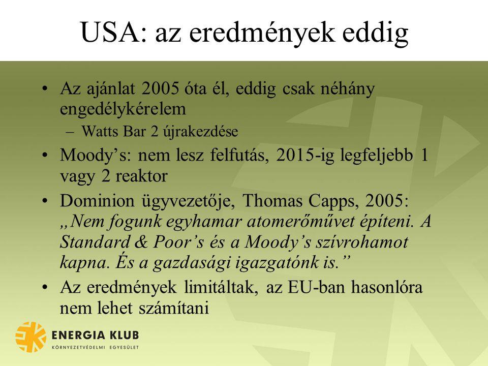 """USA: az eredmények eddig Az ajánlat 2005 óta él, eddig csak néhány engedélykérelem –Watts Bar 2 újrakezdése Moody's: nem lesz felfutás, 2015-ig legfeljebb 1 vagy 2 reaktor Dominion ügyvezetője, Thomas Capps, 2005: """"Nem fogunk egyhamar atomerőművet építeni."""