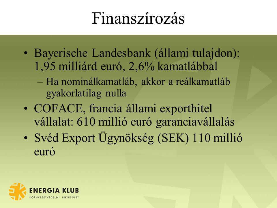 Finanszírozás Bayerische Landesbank (állami tulajdon): 1,95 milliárd euró, 2,6% kamatlábbal –Ha nominálkamatláb, akkor a reálkamatláb gyakorlatilag nu
