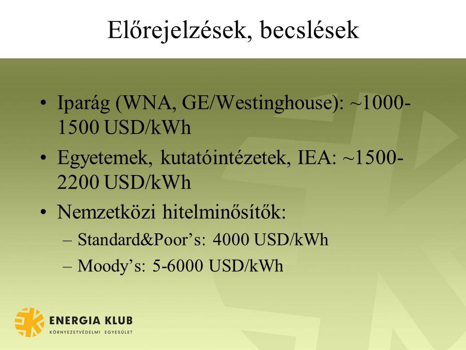 Előrejelzések, becslések Iparág (WNA, GE/Westinghouse): ~1000- 1500 USD/kWh Egyetemek, kutatóintézetek, IEA: ~1500- 2200 USD/kWh Nemzetközi hitelminősítők: –Standard&Poor's: 4000 USD/kWh –Moody's: 5-6000 USD/kWh