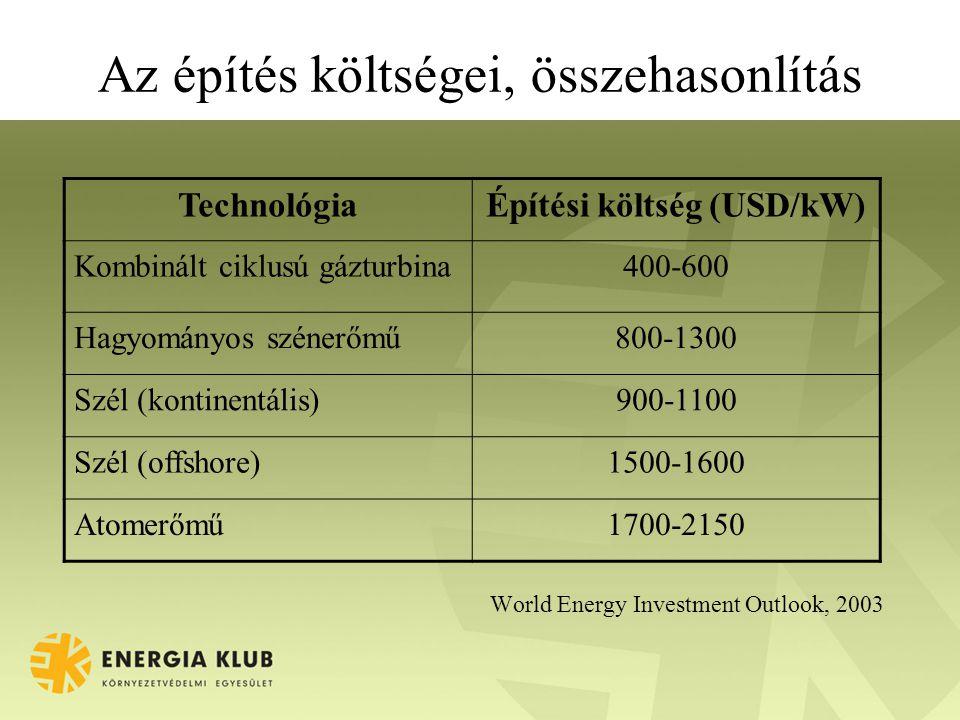 Az építés költségei, összehasonlítás World Energy Investment Outlook, 2003 TechnológiaÉpítési költség (USD/kW) Kombinált ciklusú gázturbina400-600 Hagyományos szénerőmű800-1300 Szél (kontinentális)900-1100 Szél (offshore)1500-1600 Atomerőmű1700-2150