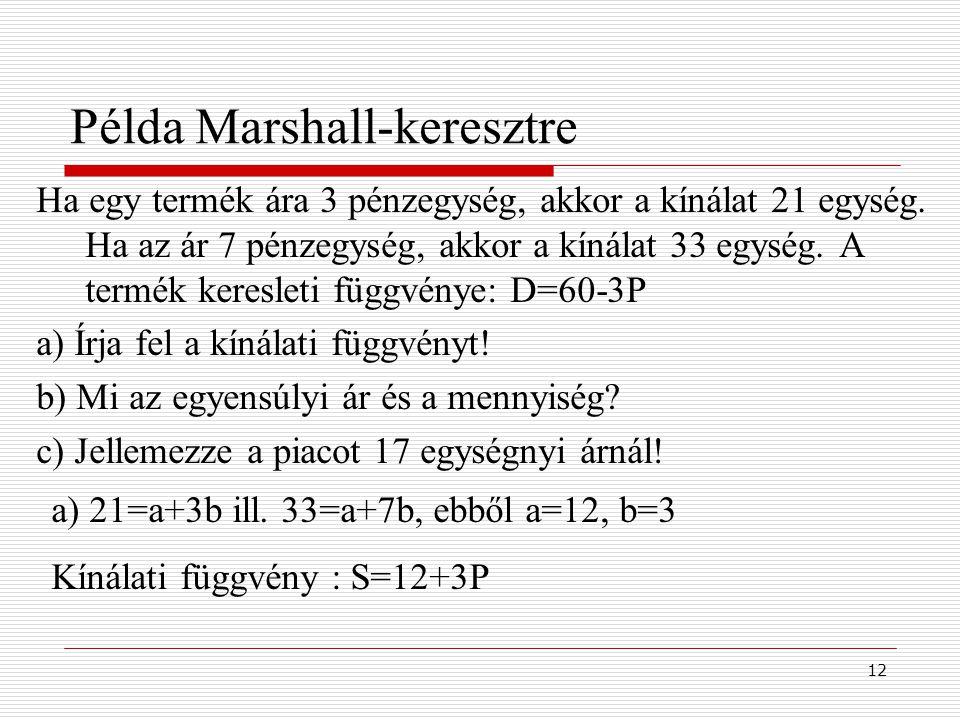 12 Példa Marshall-keresztre Ha egy termék ára 3 pénzegység, akkor a kínálat 21 egység. Ha az ár 7 pénzegység, akkor a kínálat 33 egység. A termék kere