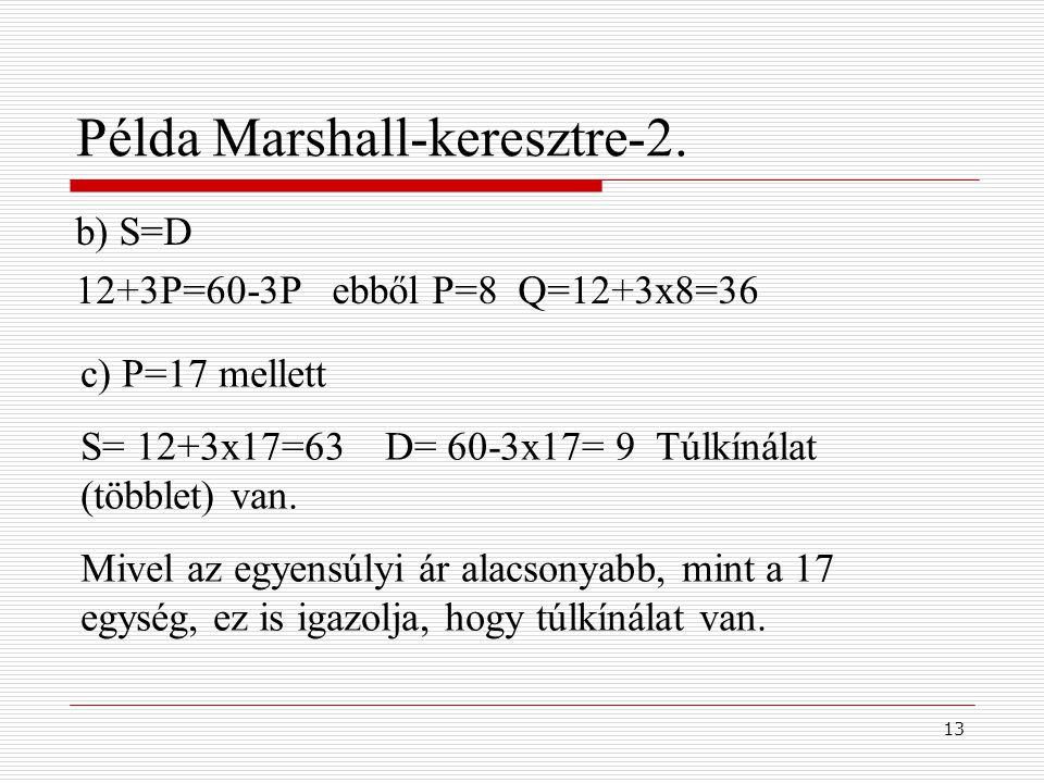 13 Példa Marshall-keresztre-2. b) S=D 12+3P=60-3P ebből P=8 Q=12+3x8=36 c) P=17 mellett S= 12+3x17=63 D= 60-3x17= 9 Túlkínálat (többlet) van. Mivel az
