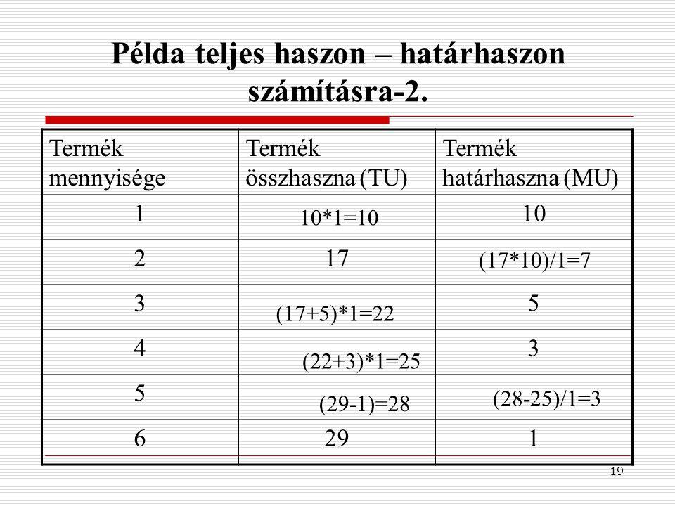 19 Példa teljes haszon – határhaszon számításra-2. Termék mennyisége Termék összhaszna (TU) Termék határhaszna (MU) 110 217 35 43 5 6291 (17*10)/1=7 1