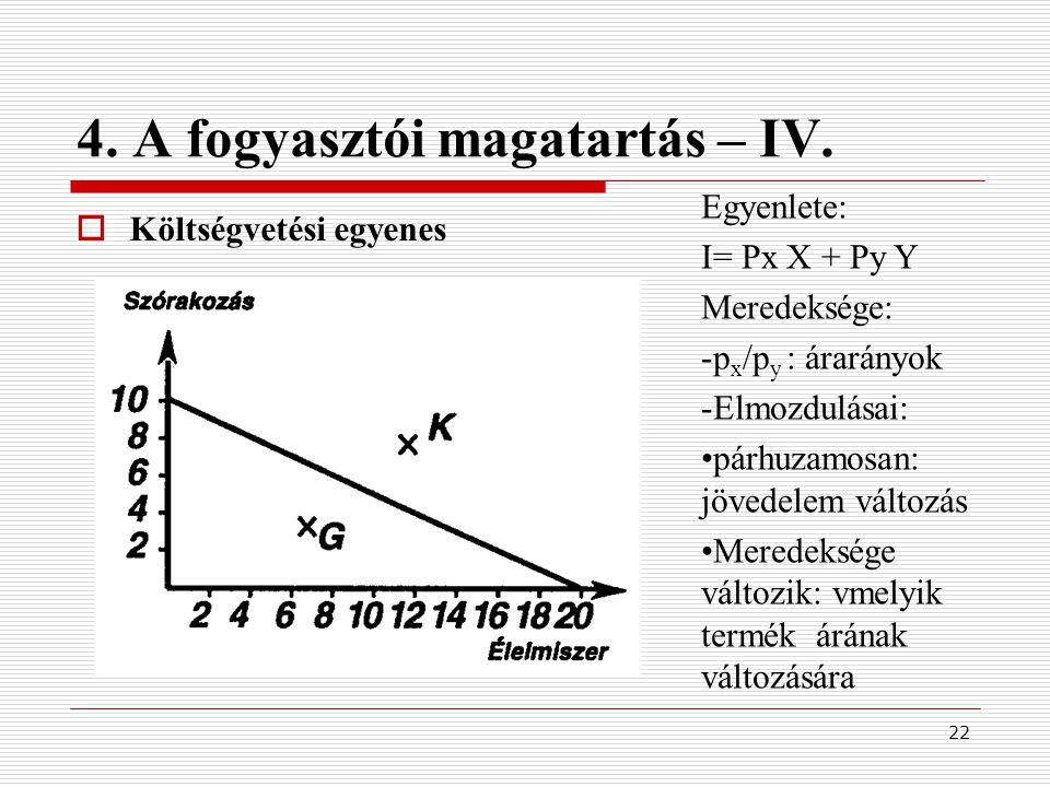22 4. A fogyasztói magatartás – IV.  Költségvetési egyenes Egyenlete: I= Px X + Py Y Meredeksége: -p x /p y : árarányok -Elmozdulásai: párhuzamosan: