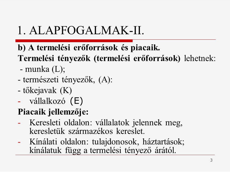 3 1. ALAPFOGALMAK-II. b) A termelési erőforrások és piacaik. Termelési tényezők (termelési erőforrások) lehetnek: - munka (L); - természeti tényezők,