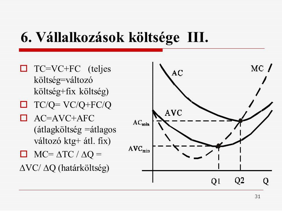 31 6. Vállalkozások költsége III.  TC=VC+FC (teljes költség=változó költség+fix költség)  TC/Q= VC/Q+FC/Q  AC=AVC+AFC (átlagköltség =átlagos változ