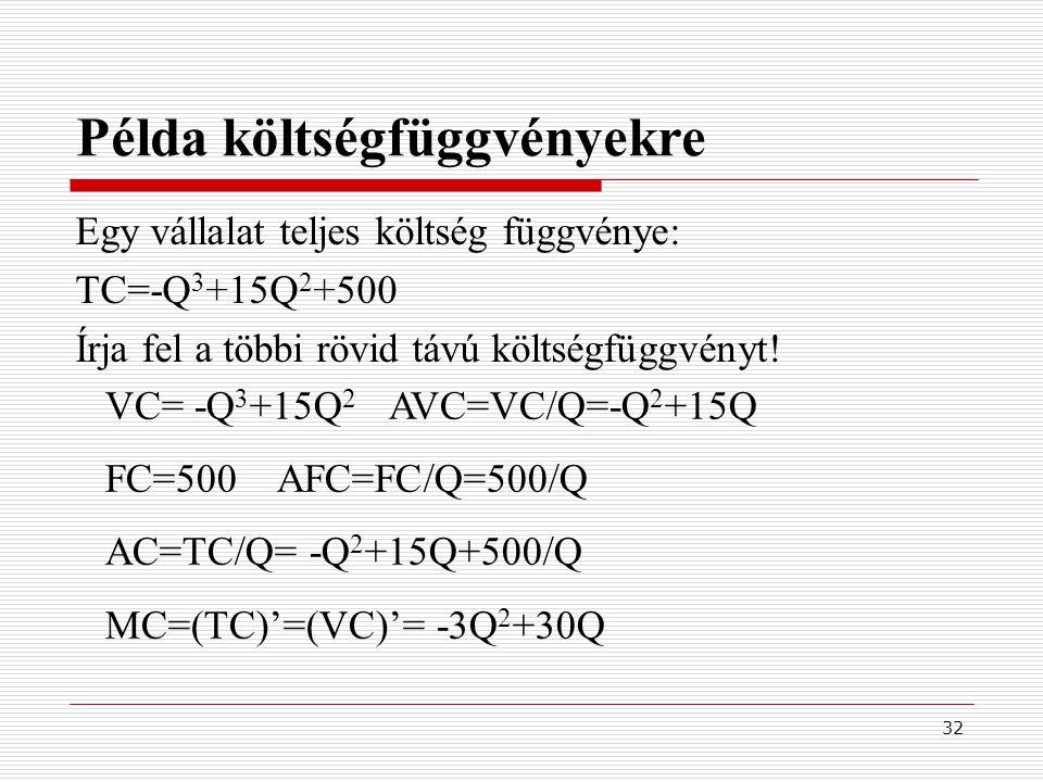 32 Példa költségfüggvényekre Egy vállalat teljes költség függvénye: TC=-Q 3 +15Q 2 +500 Írja fel a többi rövid távú költségfüggvényt! VC= -Q 3 +15Q 2