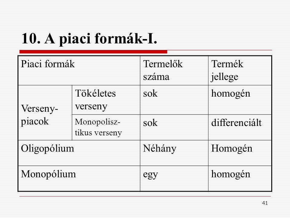 41 10.A piaci formák-I.