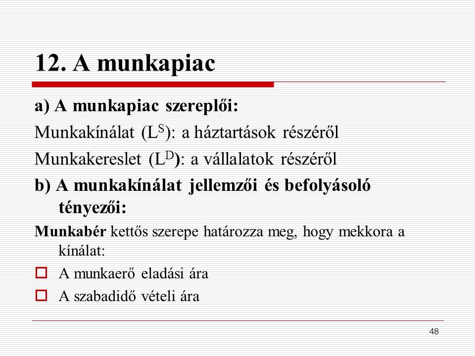 48 12. A munkapiac a) A munkapiac szereplői: Munkakínálat (L S ): a háztartások részéről Munkakereslet (L D ): a vállalatok részéről b) A munkakínálat