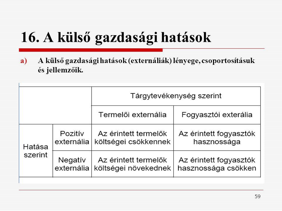 59 16. A külső gazdasági hatások a)A külső gazdasági hatások (externáliák) lényege, csoportosításuk és jellemzőik.