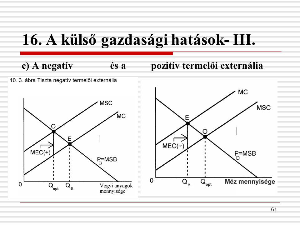 61 16. A külső gazdasági hatások- III. c) A negatív és a pozitív termelői externália