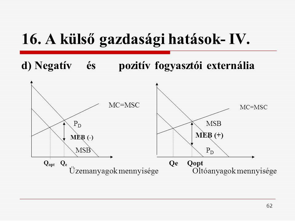62 16. A külső gazdasági hatások- IV. d) Negatív és pozitív fogyasztói externália Üzemanyagok mennyisége Oltóanyagok mennyisége MC=MSC P D MSB MEB (-)