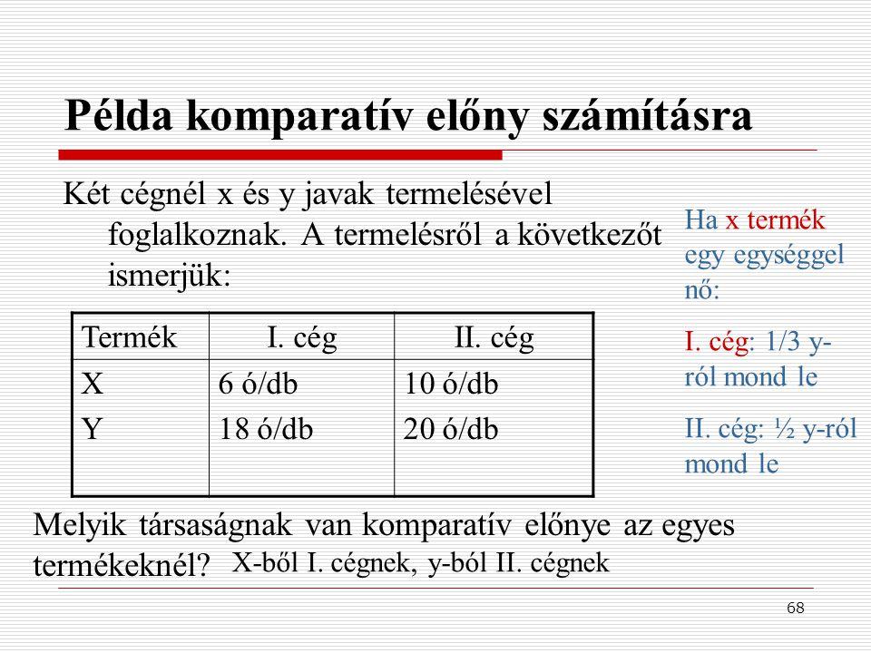 68 Példa komparatív előny számításra Két cégnél x és y javak termelésével foglalkoznak. A termelésről a következőt ismerjük: TermékI. cégII. cég XYXY