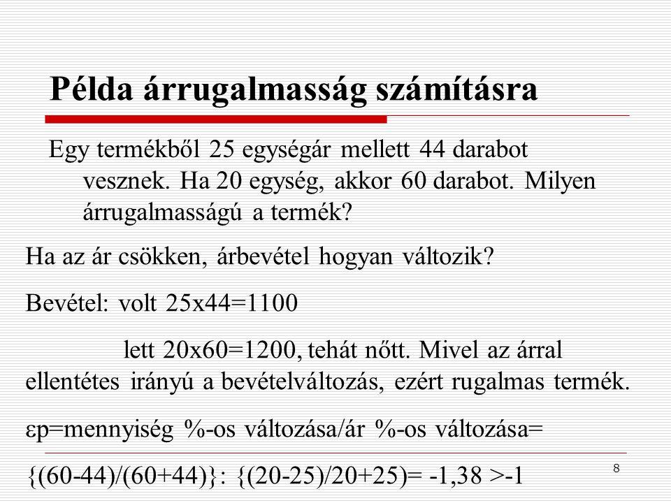 19 Példa teljes haszon – határhaszon számításra-2.