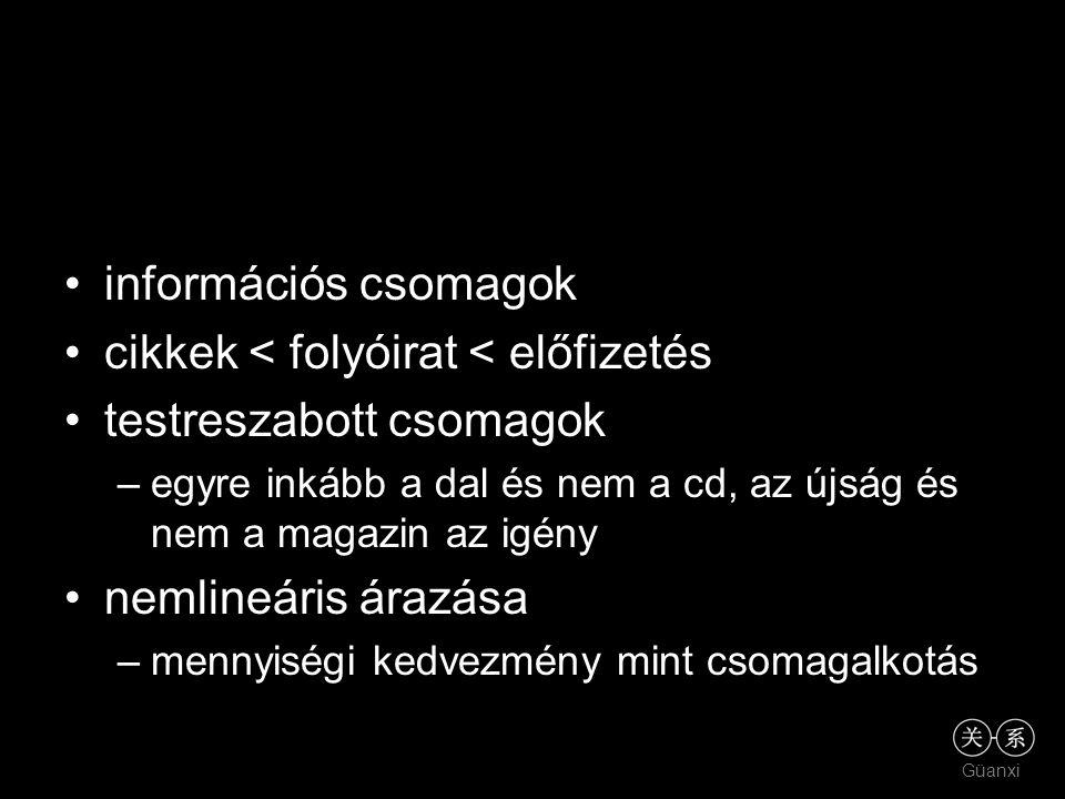 Güanxi információs csomagok cikkek < folyóirat < előfizetés testreszabott csomagok –egyre inkább a dal és nem a cd, az újság és nem a magazin az igény
