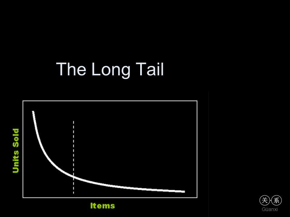Güanxi The Long Tail