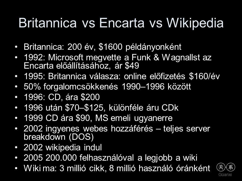 Güanxi Britannica vs Encarta vs Wikipedia Britannica: 200 év, $1600 példányonként 1992: Microsoft megvette a Funk & Wagnallst az Encarta előállításáho