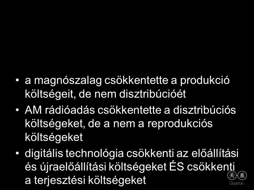 Güanxi a magnószalag csökkentette a produkció költségeit, de nem disztribúcióét AM rádióadás csökkentette a disztribúciós költségeket, de a nem a repr