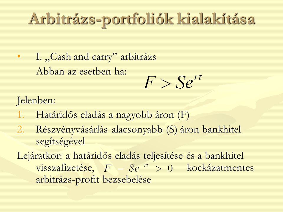"""Arbitrázs-portfoliók kialakítása I. """"Cash and carry"""" arbitrázsI. """"Cash and carry"""" arbitrázs Abban az esetben ha: Jelenben: 1.Határidős eladás a nagyob"""