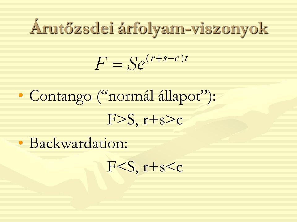 """Árutőzsdei árfolyam-viszonyok Contango (""""normál állapot""""):Contango (""""normál állapot""""): F>S, r+s>c Backwardation:Backwardation: F<S, r+s<c"""