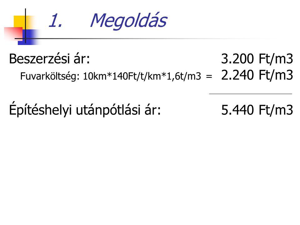 1. Megoldás Beszerzési ár: 3.200 Ft/m3 Fuvarköltség: 10km*140Ft/t/km*1,6t/m3 = 2.240 Ft/m3 Építéshelyi utánpótlási ár: 5.440 Ft/m3