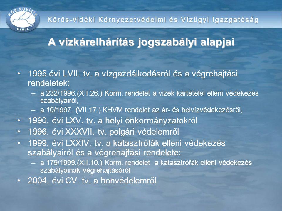 A vízkárelhárítás jogszabályi alapjai 1995.évi LVII. tv. a vízgazdálkodásról és a végrehajtási rendeletek: –a 232/1996.(XII.26.) Korm. rendelet a vize