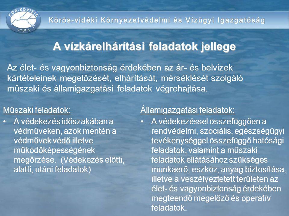 Vízgazdálkodási törvény 2.