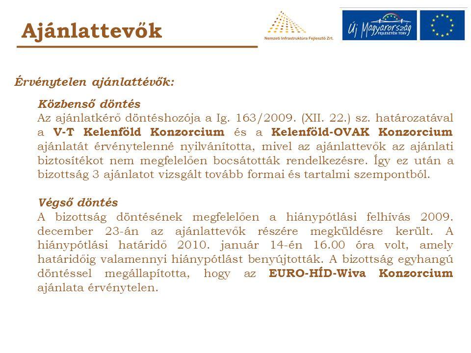 Ajánlattevők Érvénytelen ajánlattévők: Közbenső döntés Az ajánlatkérő döntéshozója a Ig. 163/2009. (XII. 22.) sz. határozatával a V-T Kelenföld Konzor