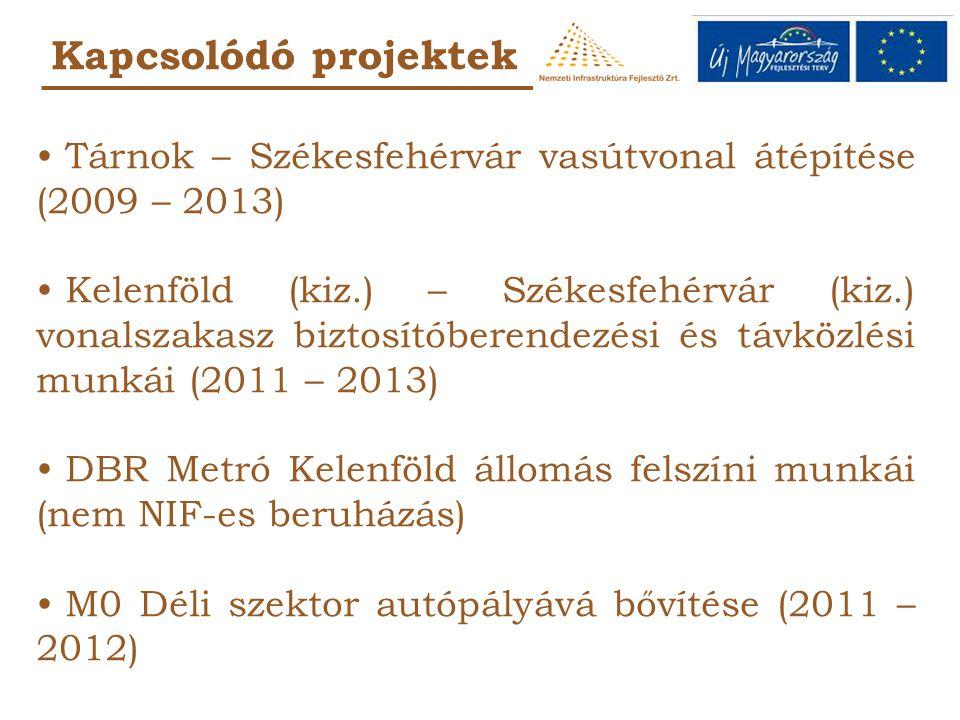 Kapcsolódó projektek Tárnok – Székesfehérvár vasútvonal átépítése (2009 – 2013) Kelenföld (kiz.) – Székesfehérvár (kiz.) vonalszakasz biztosítóberende