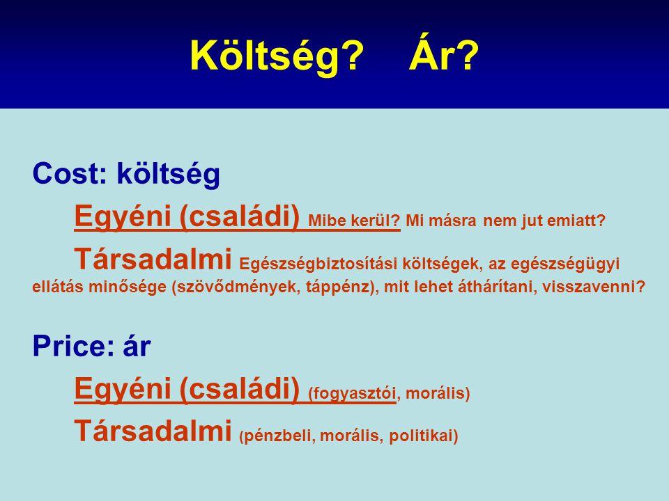 Módszerhasználat iskolai végzettség szerint (Contraceptive methods / education / Hungary) (Közvéleménykutató: Median, közlés a Schering Kft.