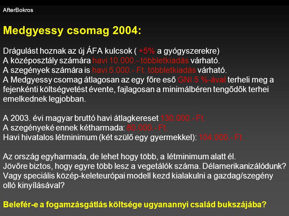 AfterBokros Medgyessy csomag 2004: Drágulást hoznak az új ÁFA kulcsok ( +5% a gyógyszerekre) A középosztály számára havi 10.000.- többletkiadás várhat