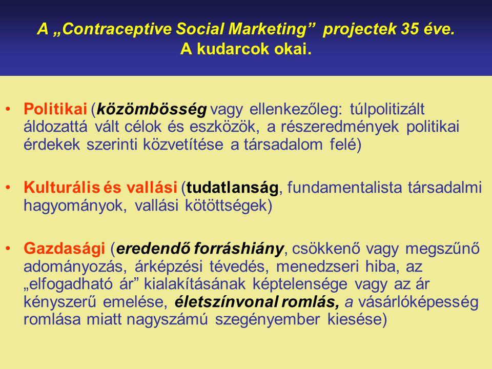 """A """"Contraceptive Social Marketing"""" projectek 35 éve. A kudarcok okai. Politikai (közömbösség vagy ellenkezőleg: túlpolitizált áldozattá vált célok és"""