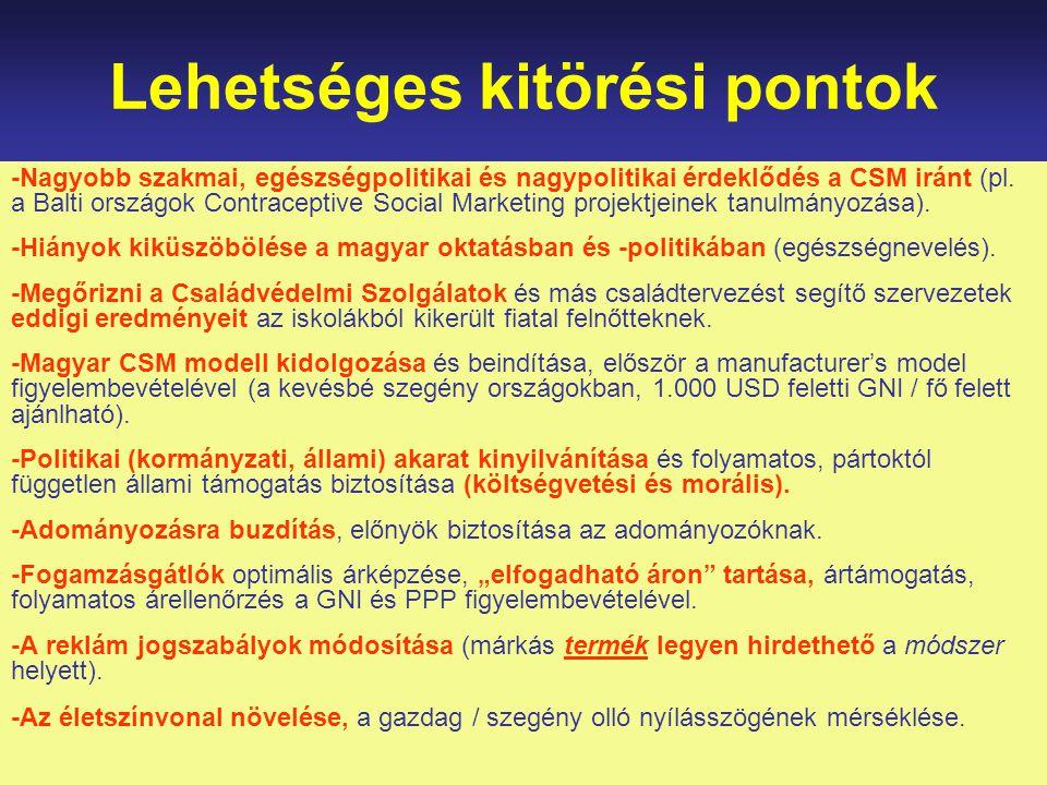 Lehetséges kitörési pontok -Nagyobb szakmai, egészségpolitikai és nagypolitikai érdeklődés a CSM iránt (pl. a Balti országok Contraceptive Social Mark