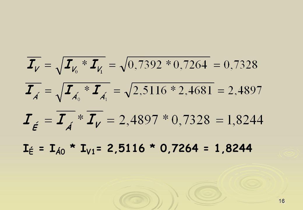 16 I É = I Á0 * I V1 = 2,5116 * 0,7264 = 1,8244