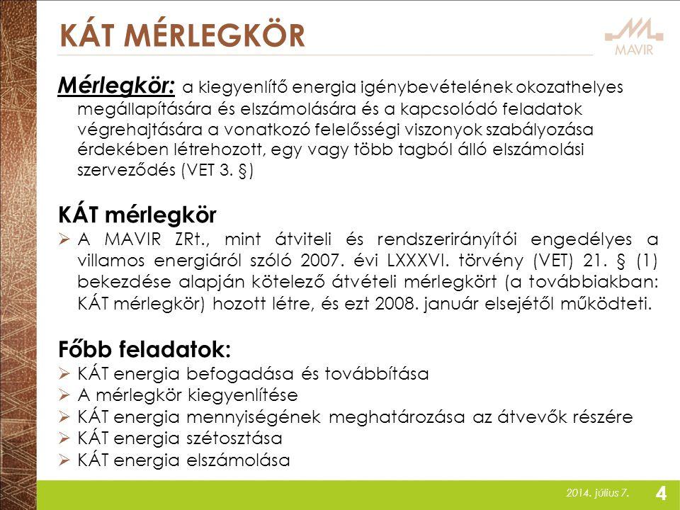 2014. július 7. 4 KÁT MÉRLEGKÖR Mérlegkör: a kiegyenlítő energia igénybevételének okozathelyes megállapítására és elszámolására és a kapcsolódó felada