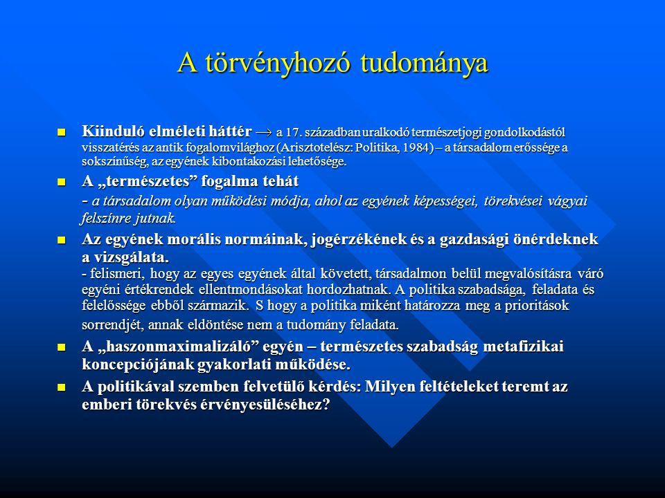 A törvényhozó tudománya II.