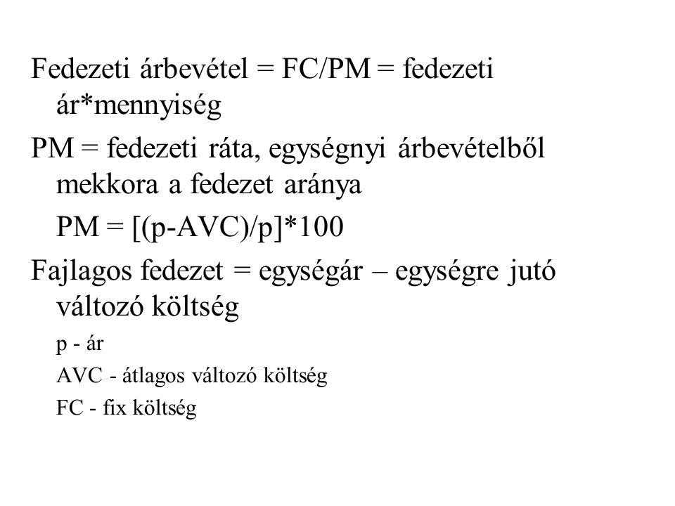 Fedezeti árbevétel = FC/PM = fedezeti ár*mennyiség PM = fedezeti ráta, egységnyi árbevételből mekkora a fedezet aránya PM = [(p-AVC)/p]*100 Fajlagos fedezet = egységár – egységre jutó változó költség p - ár AVC - átlagos változó költség FC - fix költség