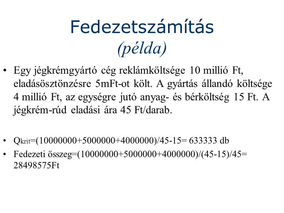Fedezetszámítás (példa) Egy jégkrémgyártó cég reklámköltsége 10 millió Ft, eladásösztönzésre 5mFt-ot költ.