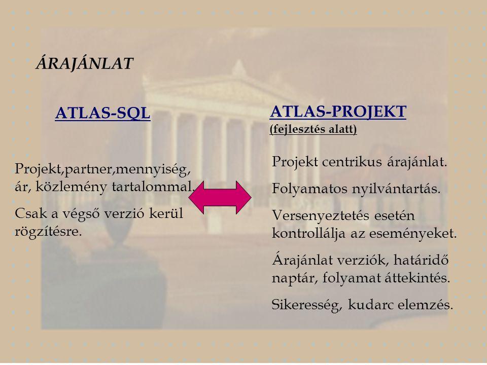 ÁRAJÁNLAT ATLAS-SQL ATLAS-PROJEKT ATLAS-PROJEKT (fejlesztés alatt) Projekt,partner,mennyiség, ár, közlemény tartalommal.